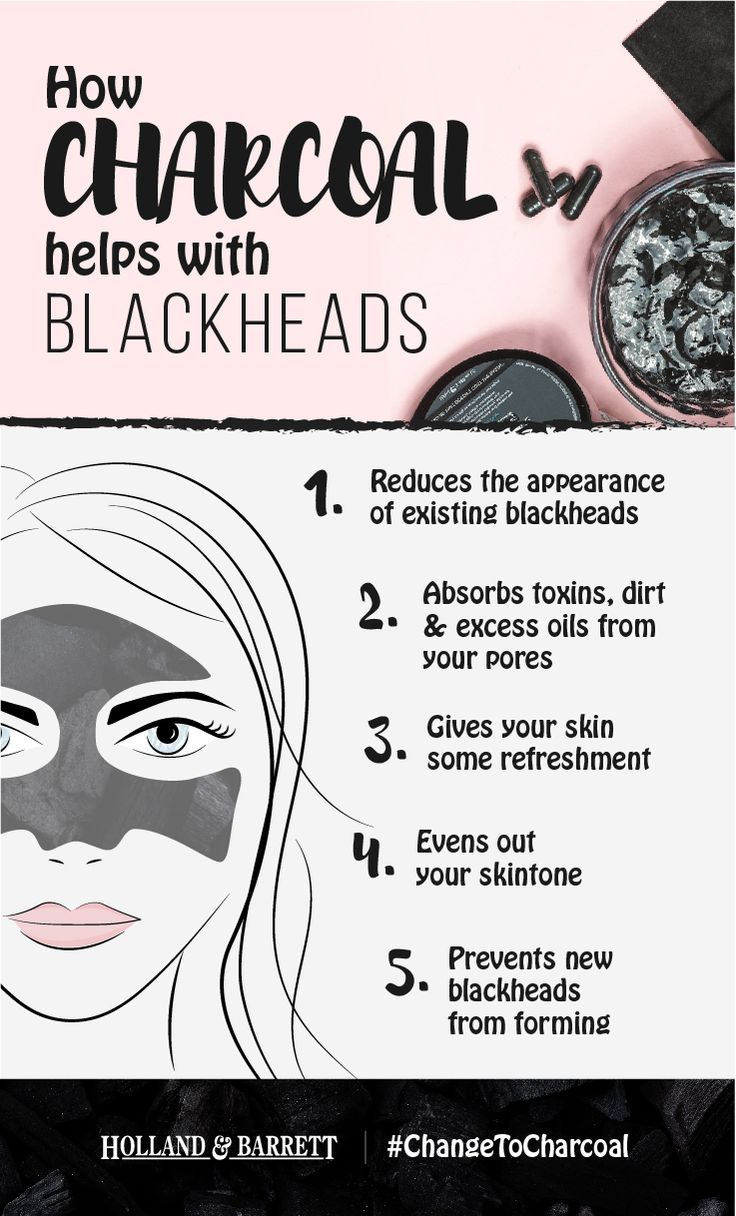 Getting rid of blackheads can be tricky - that is until activated charcoal came along! The extremely porous, all-natural ingredient is perfect for absorbing impurities from the skin and is a great cleanser to add into your beauty regime. #ChangeToCharcoal