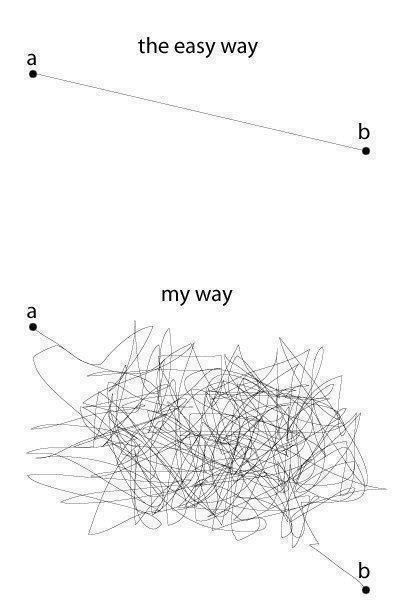 my way: Time, Sons, Work Outs, Truth, Thought