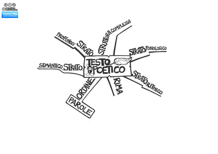 testo-poetico_mappa_cntro.jpg (3508×2480)
