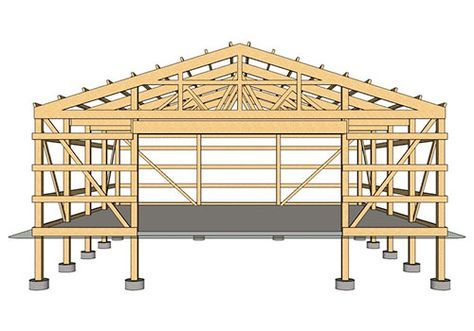 Traditional Post Frame Buildings   Farm and Home Structures, LLC.