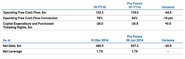 $NEC Stock Research #ASX #ausbiz #australia