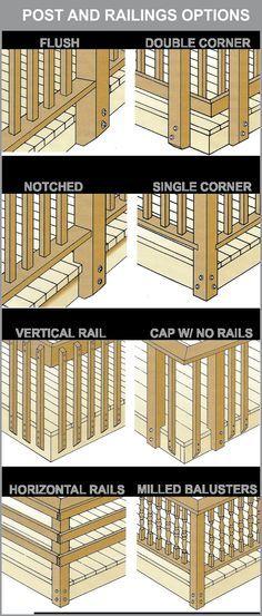 deck rail post - Google Search                                                                                                                                                                                 More