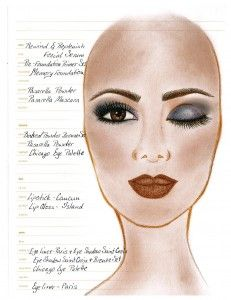 Check out this amazing face chart the folks at @napoleonperdis.com for @Target Style made for me!