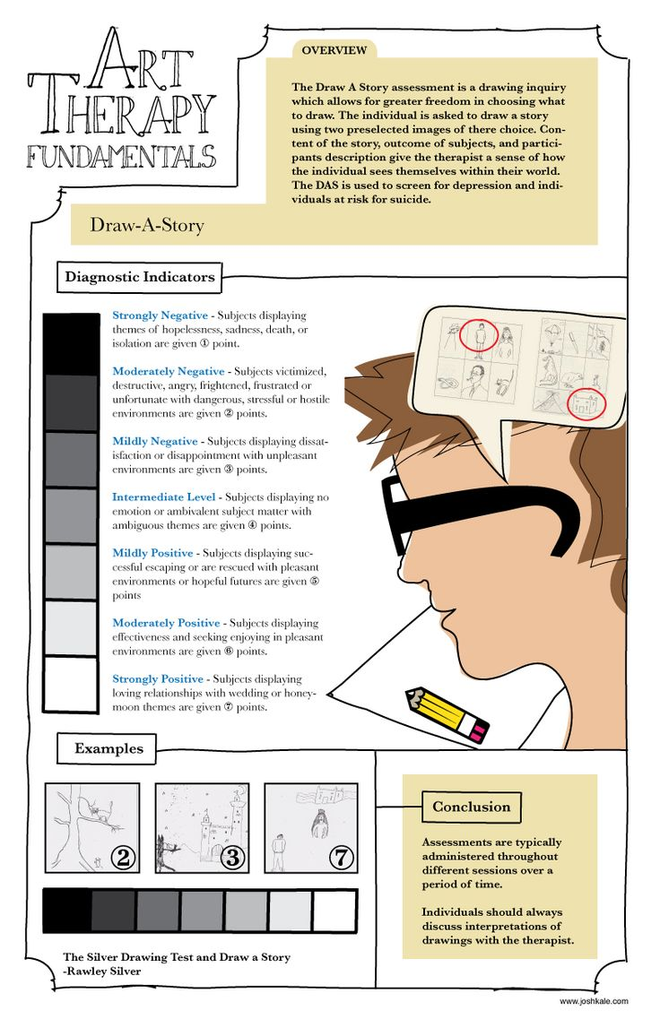 Draw A Story Art Assessment  -- Content of the story, outcome of subjects, and participant's description gives the therapist a sense of how the individual see themselves within their world. The DAS is used to screen for depression and individuals at risk for suicide.
