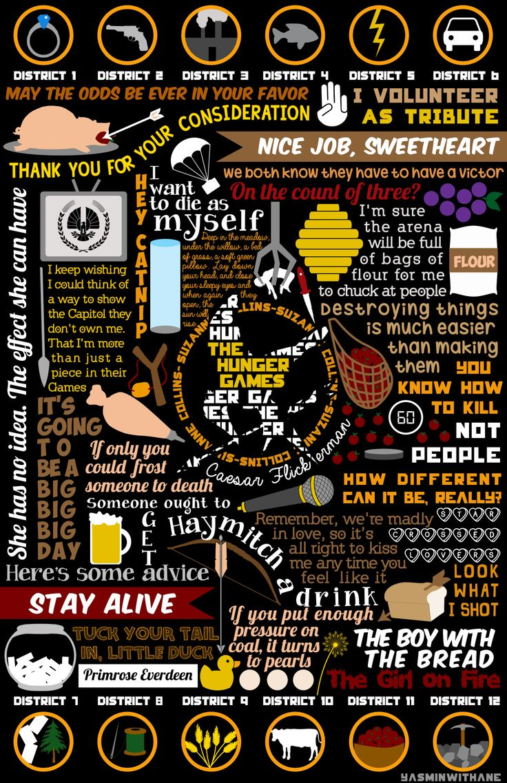 May the odds be ever in your favour! Book Collage based on The Hunger Games by Suzanne Collins. See the rest of my Book Collages HERE