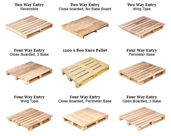 """In the United States industry, the standard size wooden pallet is 48"""" x 40."""" The information below is simply a …"""