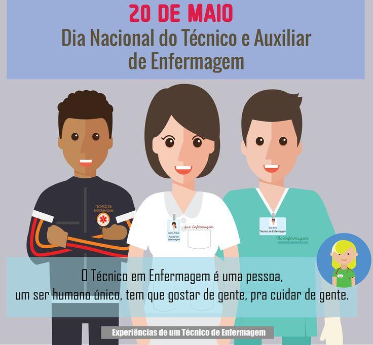 Estudar para tecnico de enfermagem