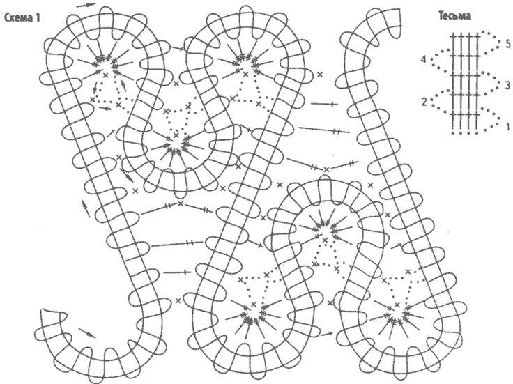 брюггское кружево схемы.