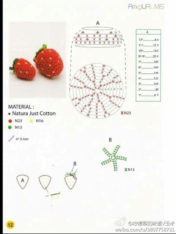 550 best amigurumi images on pinterest crochet ideas diy crochet strawberry ccuart Image collections