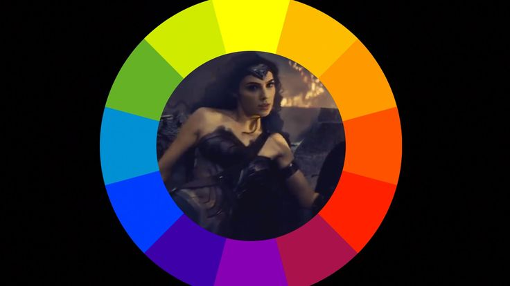 Like music in an elevator or a doctor's waiting room, color has the power to influence how we feel without our even noticing. Film directors have exploited o...