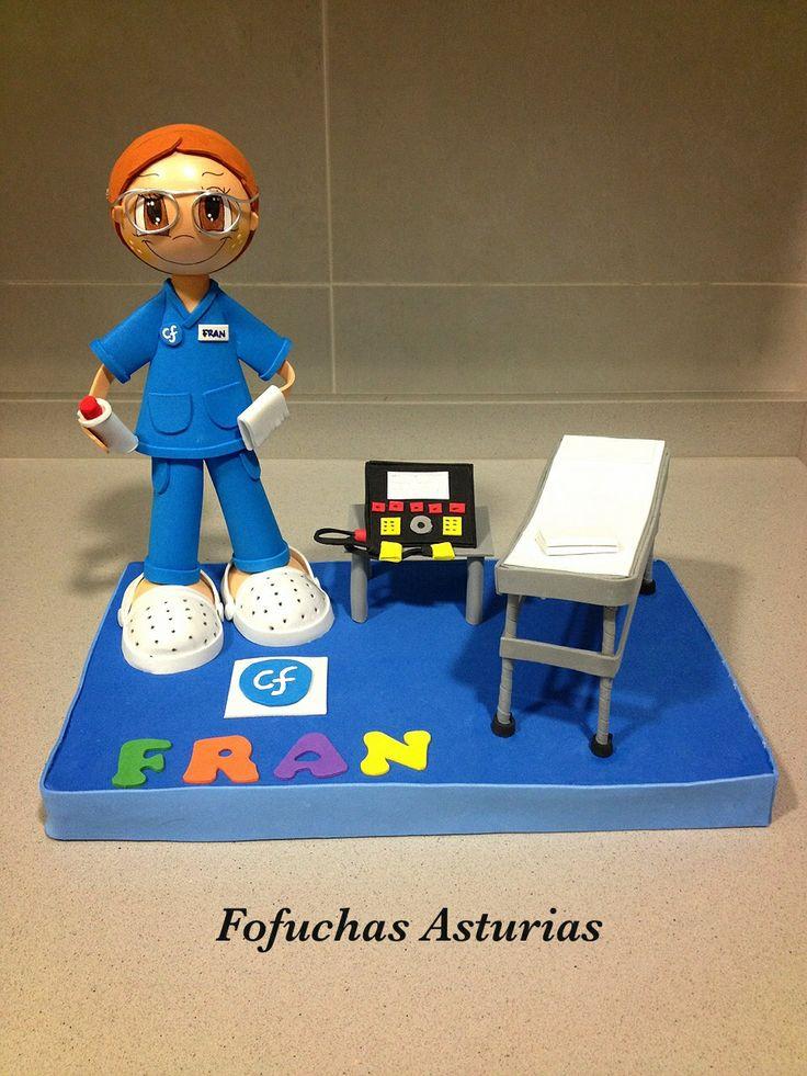 Fofucho fisioterapeuta