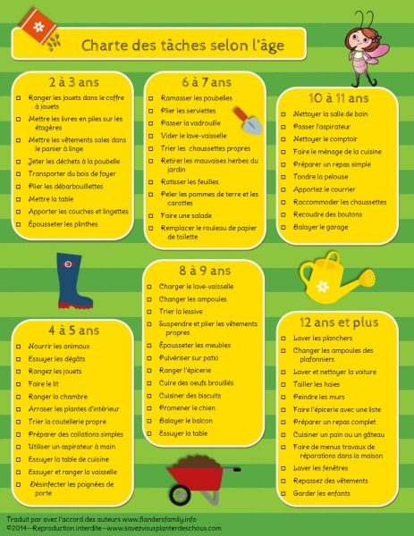 5 tips to encourage your child to tidy his room