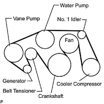 hyundai 2 7 serpentine belt diagram schematic wiring diagram rh 2 6 wwww dualer student de
