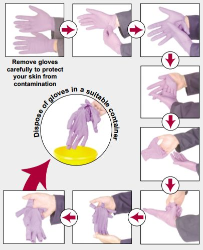 How to remove disposable gloves to avoid contamination from @OBASUK