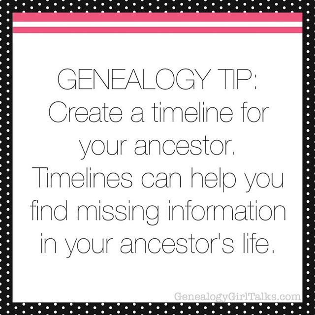 What's the easiest way to trace your ancestors?