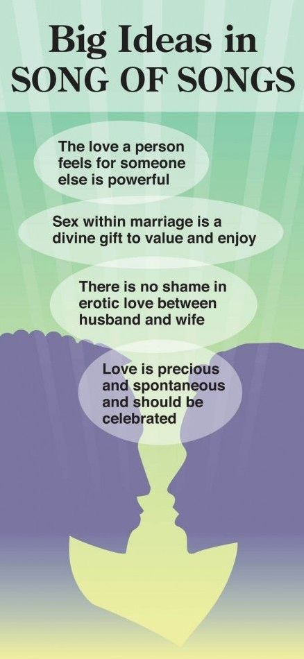 Big Ideas in Song of Songs