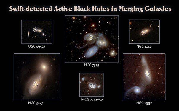 Черные дыры в сливающихся галактиках / Интересный космос