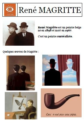 17 best images about art surrealism on pinterest for Magritte le faux miroir