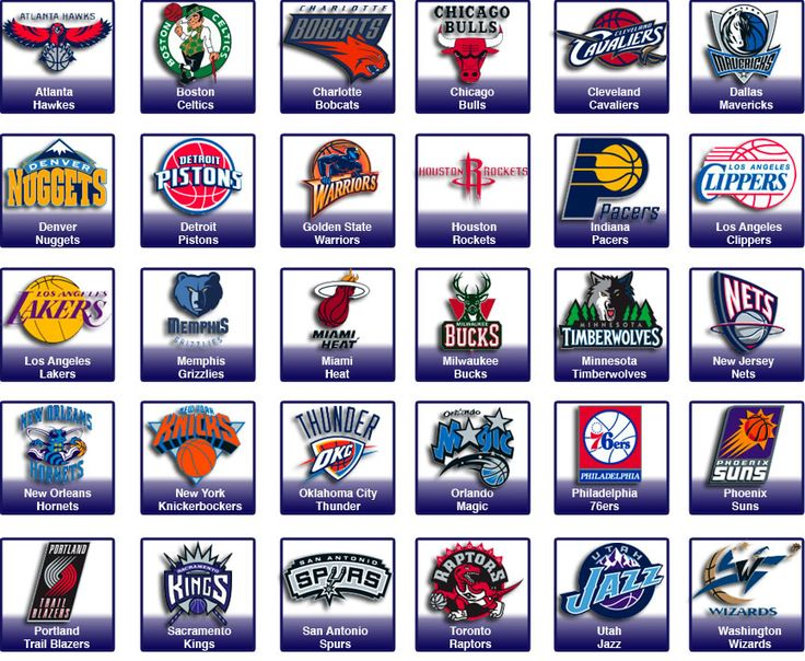 The Best All Nba Teams Ideas On Pinterest Nba News Update - Nba teams map