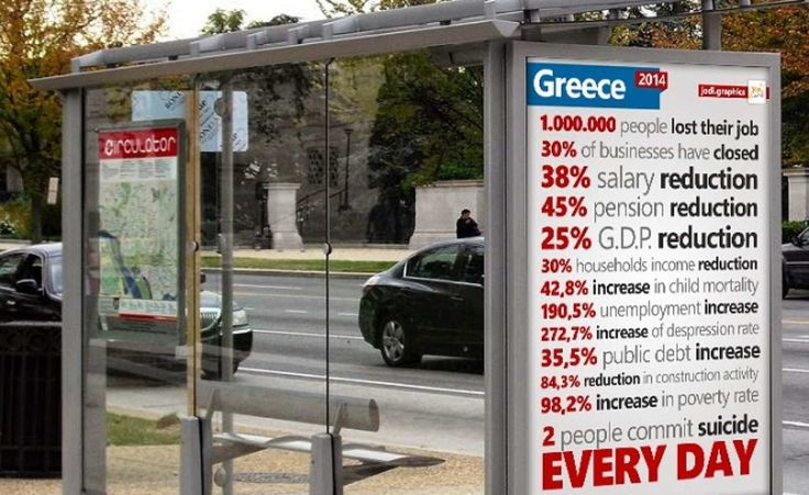 Δείτε τι γράφουν σε στάση λεωφορείων στο Λονδίνο για την Ελλάδα