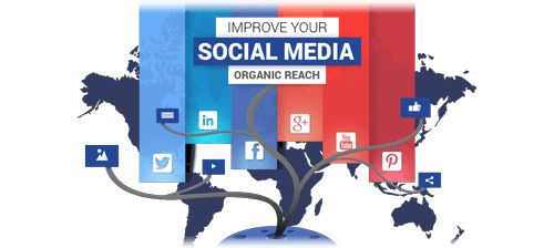 Are your social efforts aligned, does social media impact SEO? This is a common question among marketers and most are not clear regarding the SEO impact on the social media.  Visit our website and see how to increase your SERP using Social Media.