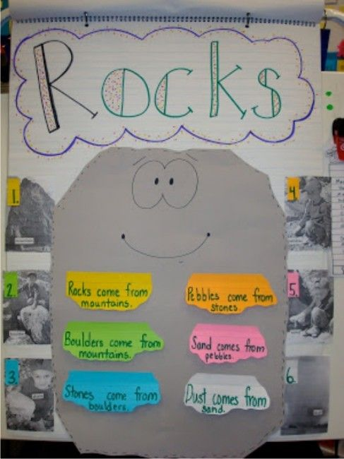 Teach Junkie: Rocks for Kids - 15 Activities and Ideas - Rock Formations Worksheet