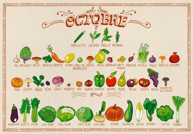 Fruits et légumes d'octobe.
