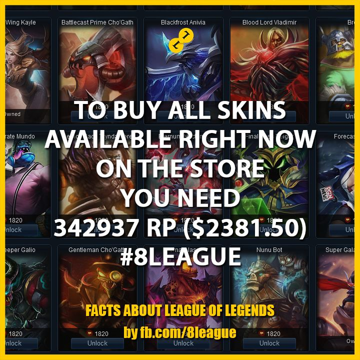 To buy all skins availabe right now on the store you need 342937 RP ($2381.50) #8League http://fb.8league.com #LeagueOfLegends #Facts