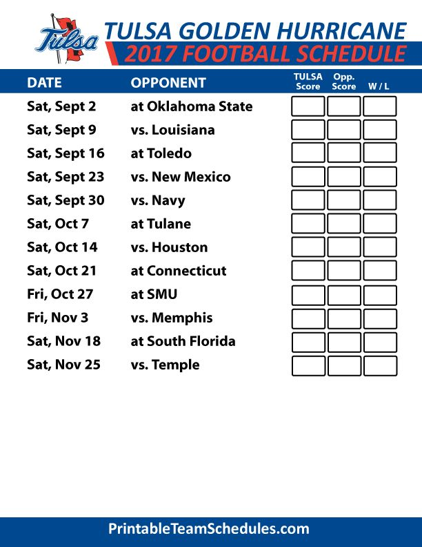 2017 Tulsa Golden Hurricane Football Schedule