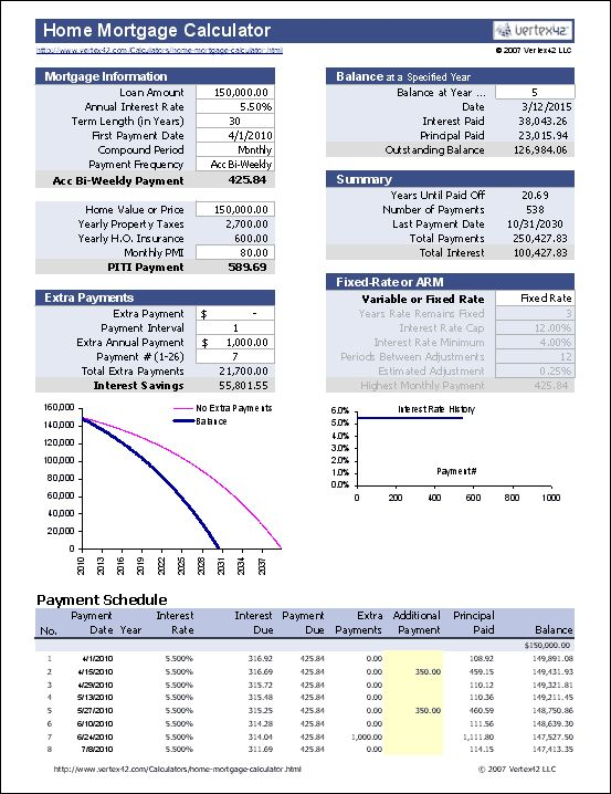 Free collection of financial calculators in Excel, including retirement, 401(k), budget, savings, loan and mortgage calculators.