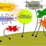 Aprendizaje cooperativo y herramientas 2.0