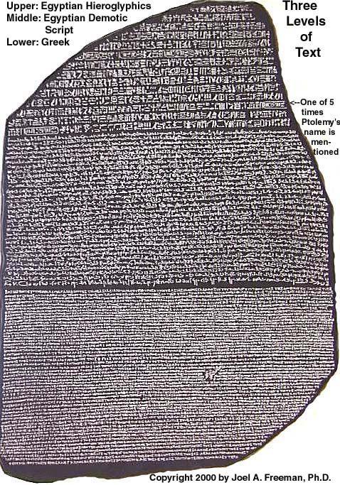 Rosetta Stone An Eye For The Main Chance Rarity