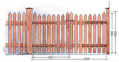 Enkel och klassisk är modellen för den röda grinden och spjälstaketet. Här visar vi hur du kan tillverka dem själv.