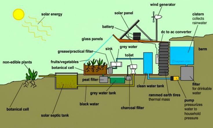 earthship earthships on earthships house plans