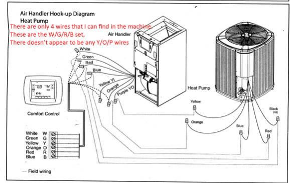 Comfort Control And Honeywell Heat Pump Thermostat Wiring Diagram With Heat Pump Wiring Diagram Thermostat Wiring Ac Heating Heat Pump