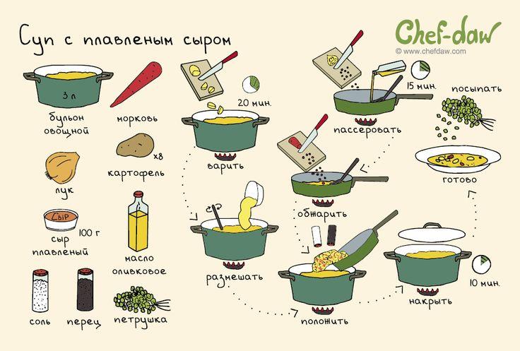 Суп с плавленым сыром - chefdaw