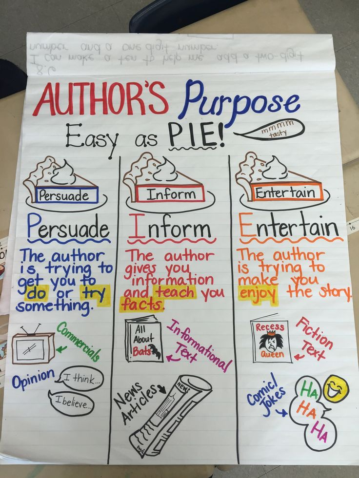 How to Teach Author's Purpose in First Grade - Where the ...