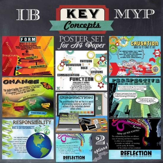 key concept posters for ib myp a4 paper from celebrate