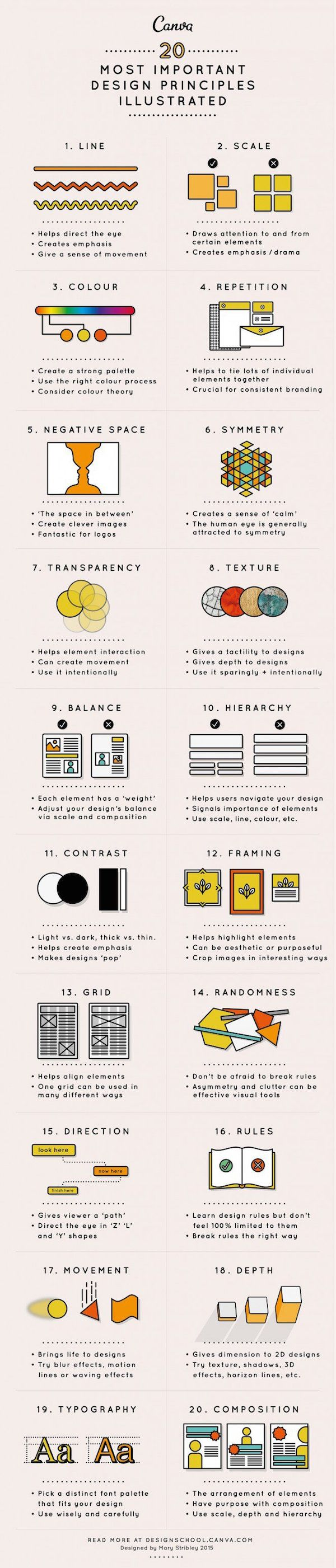 Graphic Designers: Cheat Sheets That Simplify Design Elements, Print Terms, More - DesignTAXI.com