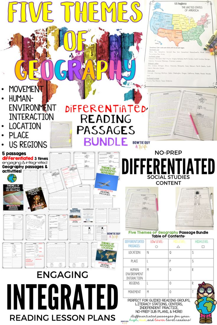 Students struggling with geography concepts? This bundle is excellent integration & differentiation with NO PREP!