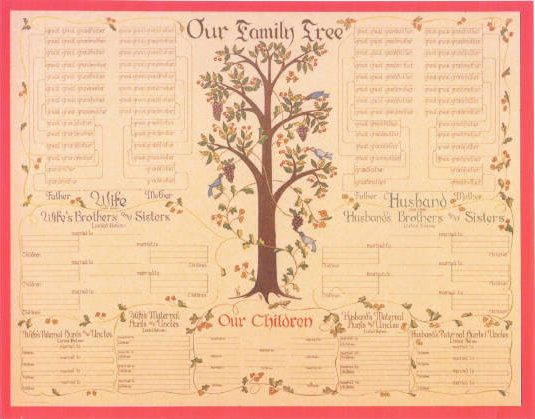 129 best images about genealogy forms on pinterest for Templates for family tree charts