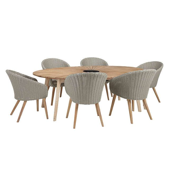 17 Best ideas about Oval Dining Tables on Pinterest Oval  : 711b9fa7195b0de025cb7dc963b48d4c from www.pinterest.com size 640 x 640 jpeg 31kB
