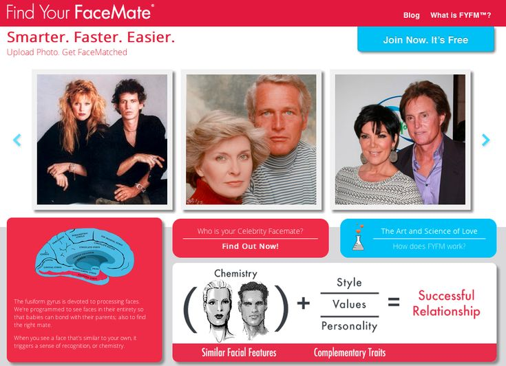 ... Dating Site Reviews by certifieddating. See more. FindYourFaceMate  Review