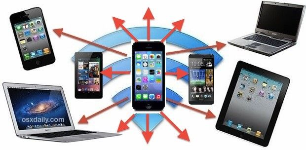 sharing internet from your phone to your computer or laptop!