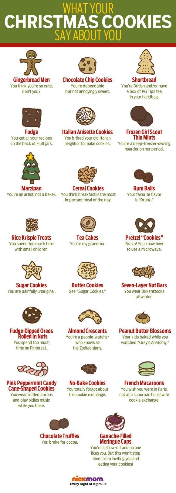 What your Christmas cookies say about you.