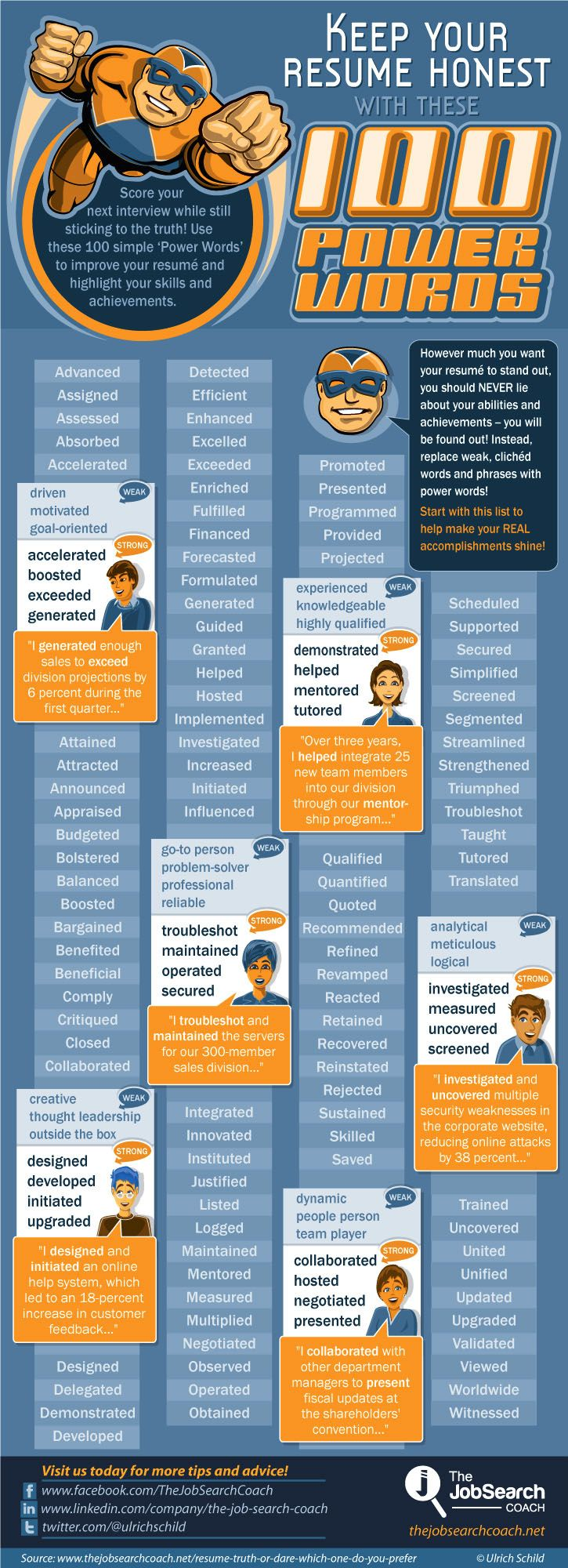Power Words & Power Words for your Job Search Resume