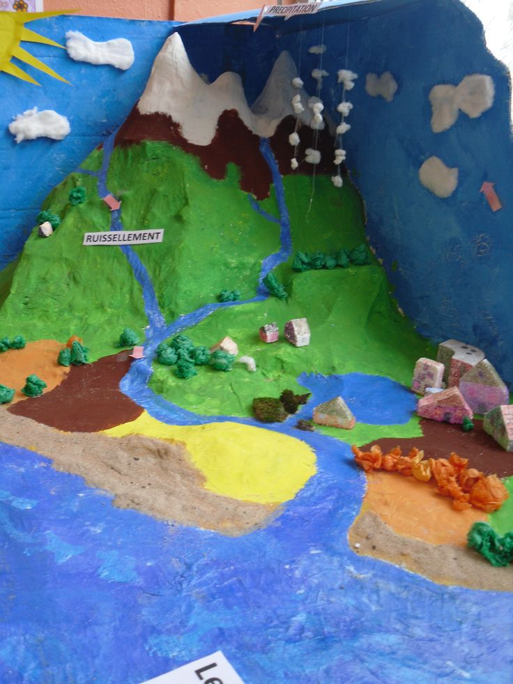 water cycle craft ideas best 25 water cycle project ideas on water 5704