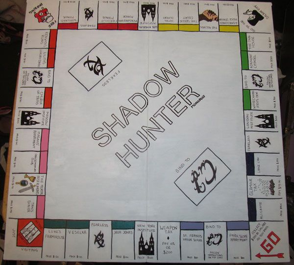 Fan Made ShadowHunter Monopoly