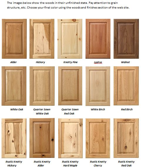 Helpful wood species chart show tell display for Kitchen cabinet wood types