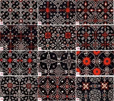 Classification of Yogya Nitik Batik Motif:   25. Sekar kentang; 26. Sekar kemuning; 27. Sekar keben; 28. Sekar blimbing; 29. Sekar dangan; 30. Sekar dlima; 31. Sekar dukhu; 32. Sekar duren; 33. Sekar gayam; 34. Sekar gudhe; 35. Sekar jagung; 36. Sekar Jali.